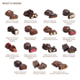 what's inside chocolatiers collection