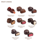 Chocolate Piece Map included in every Assortment or a directory of the different pieces contained in every package.