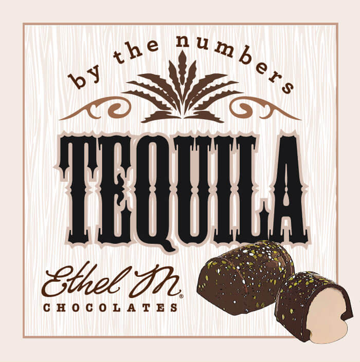 Tequila: by the numbers