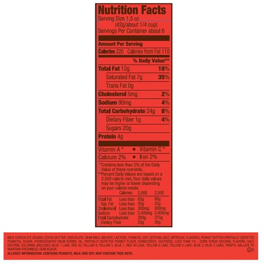 Nutrition facts for M&M'S Peanut Butter Chocolate 9.6 oz Bag, Sharing Size