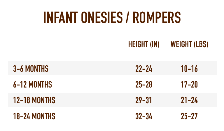 Sizing Chart for Infant Onesize/Rompers